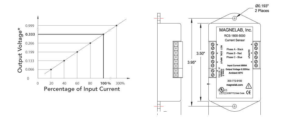 3-Phase-Flexible-AC-Current-Sensor-RCS-1800_chart_dimensions