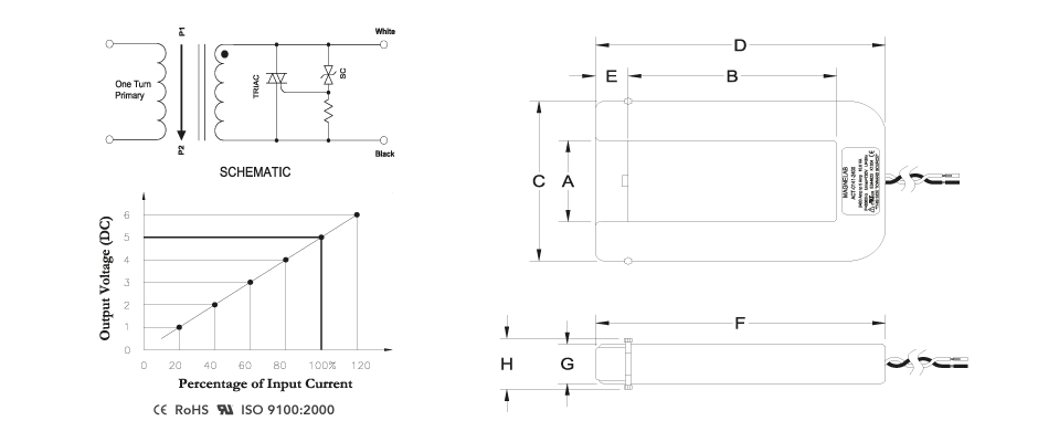 AC-Split-Core-Current-Sensor-ACT-0140_chart_dimensions